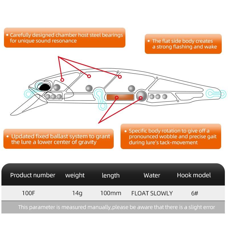 MRERDITH JERK MINNOW 100F 14g Hot Model Fishing Lure Hard Bait 24Color wobbler Minnow Quality Professional Depth0.8-1.5m 2