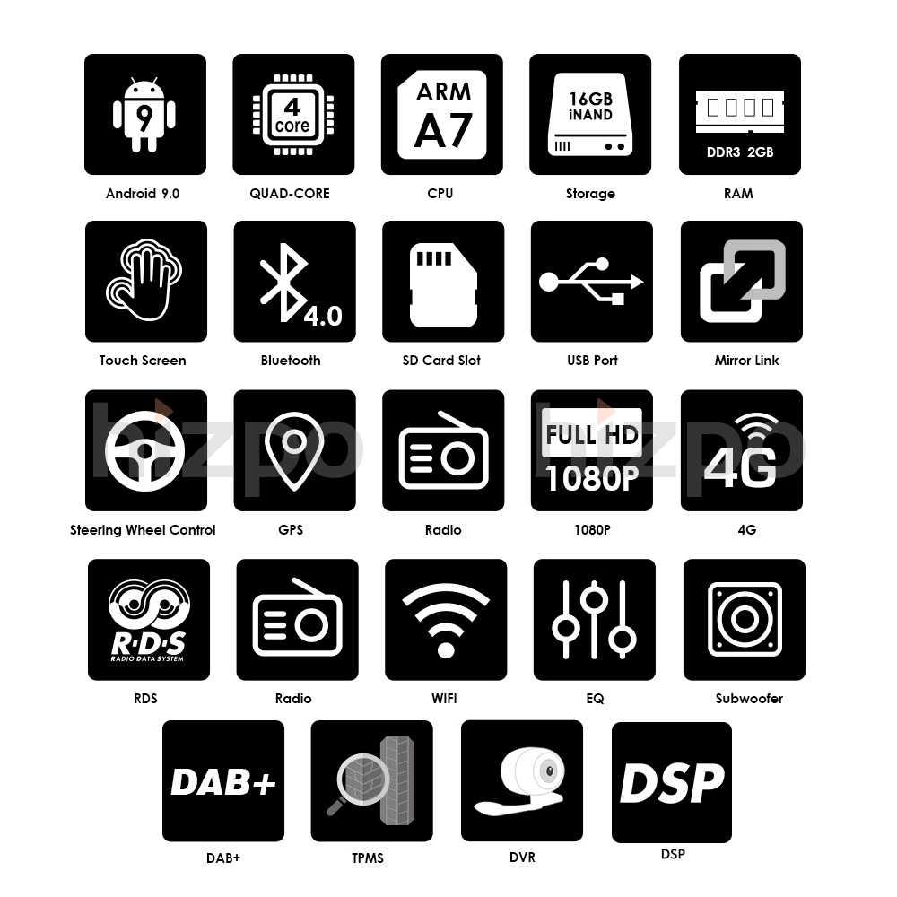 2 Din Android9.0 車 DVD プレーヤーカーステレオラジオ GPS Wifi OBD2 DAB テレビ Bluetooth ナビ車のマルチメディアプレーヤーユニバーサルオーディオ