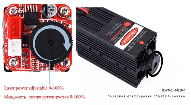 Freesmachine, USD United router, 11