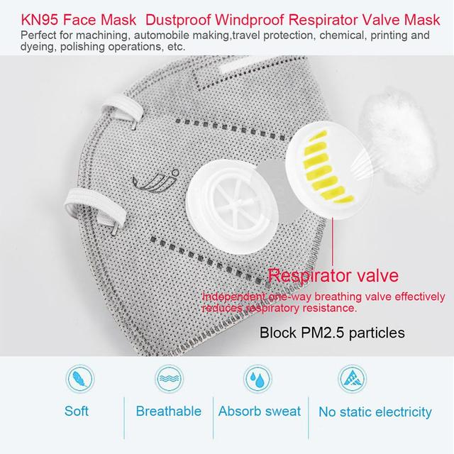 KN95 Prevent Flu Face Mask N95 Respirator Dust Mouth Masks Formalde Hyde Bacteria Proof Safety As KF94 ffp2 Fast Delivery 1