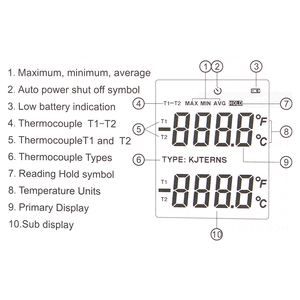 Image 5 - GM1312 Dual channel Digital Temperature Meter Professional thermometer Digital Measure High Precision Temperature Meter Tester