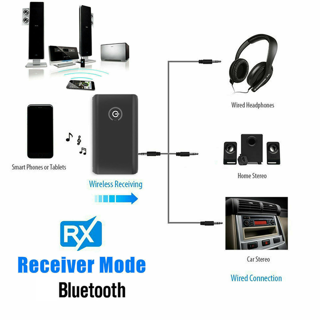 2 in 1 Bluetooth 5.0 Transmitter Receiver TV PC Car Speaker 3.5mm AUX Hifi Music Audio Adapter/Headphones Car/Home Stereo Device 1