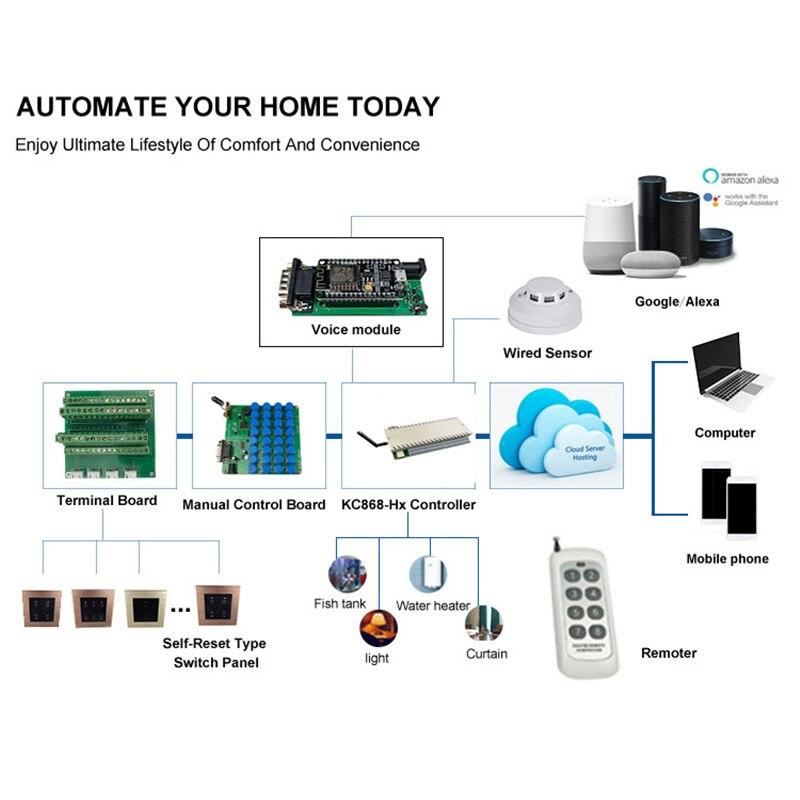 Wifi smart home automation controller module