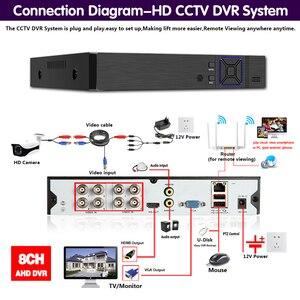 Image 4 - Viso di Rilevamento Umano H.265 8CH AHD 5MP di sorveglianza DVR NVR 8 canali 5MP fino a 16CH 1080P di Sicurezza 3G WIFI DVR video recorder
