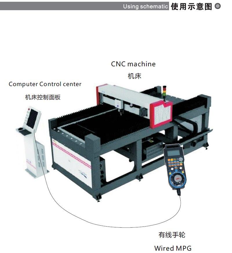 Controle eletrônico da roda de mão LHB04B 4/6 do sistema mach3 do controle com fio de usb do punho cnc para a trituração do cnc - 6