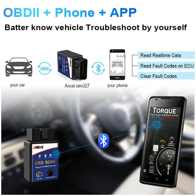Ancel ELM327 OBD2 Mini ELM327 Bluetooth V1.5 Automotive Scanner Code Reader ELM 327 OBD 2 Scan Tool ECU Car Diagnostics Tools