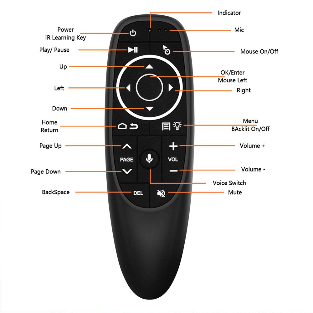 H960d2ac575384ab0a41c9f598875b2733 G10 Remote Control 2.4GHz Wireless Air Mouse