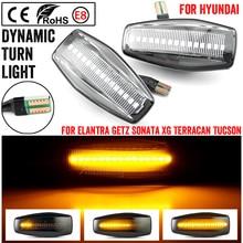 עבור יונדאי Elantra גץ סונטה XG Terracan טוסון LED דינמי הפעל אות אור צד פגוש סמן חיווי רציפה נצנץ