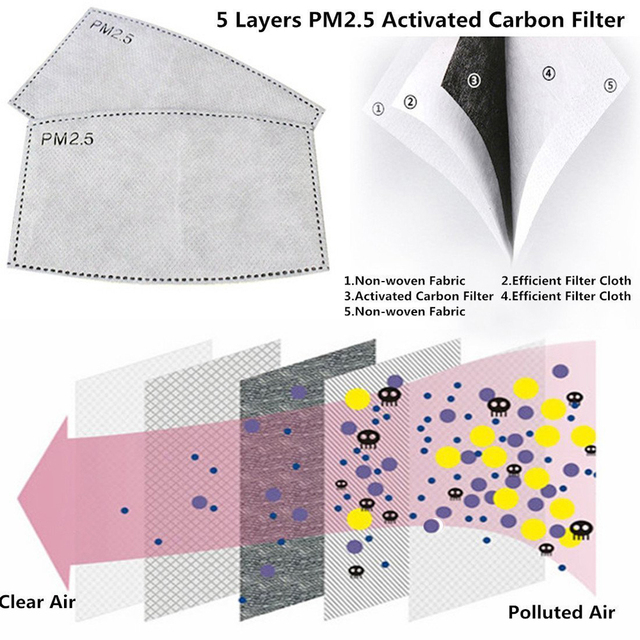 50Pcs/Lot 5 Layers Carbon Filter Face PM2.5 Anti Dust Mask Activated Insert Protective Filter Media Insert for Mouth Mask 2020 3