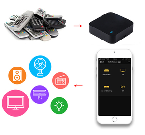 Image 2 - Smart Intelligent Universal Remote Controller 2.4GHz WIFI IR Remote controller work with Alexa,Google home for Home Automation