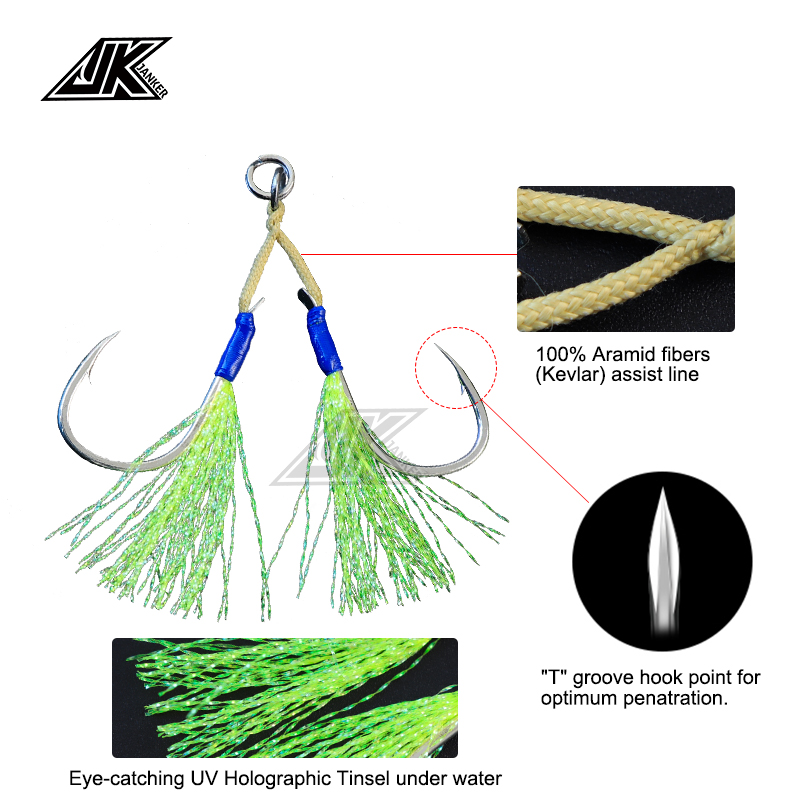 Kevlar Loop Sets  In 3 Different  Sizes To  To Assist  Hooks 5//0 To 12//0