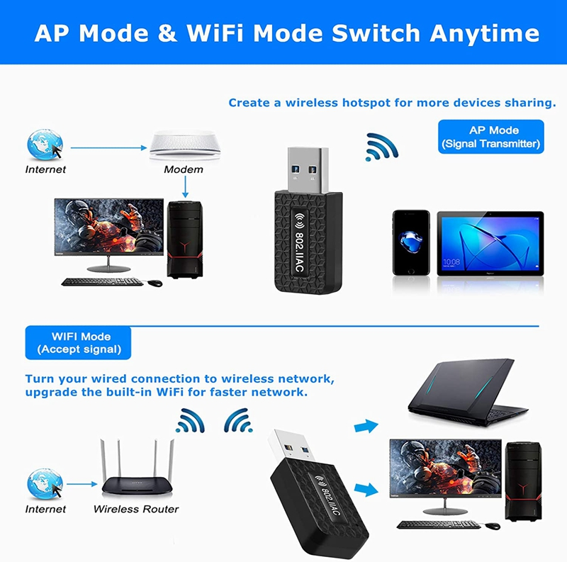 5Ghz Wifi USB Wifi Adapter AC 1300Mbps Wi-fi Adapter USB 3.0 Ethernet Wi Fi Antenna Dual Band 2.4G&5G Wifi Module For PC Laptop 5