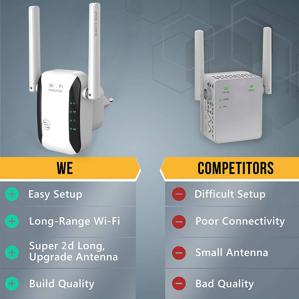 WR29 Wireless Wifi Repeater 300Mbps Network Wi-fi Extender Router's Long Range Signal Amplifier Antenna Booster Access Point 3