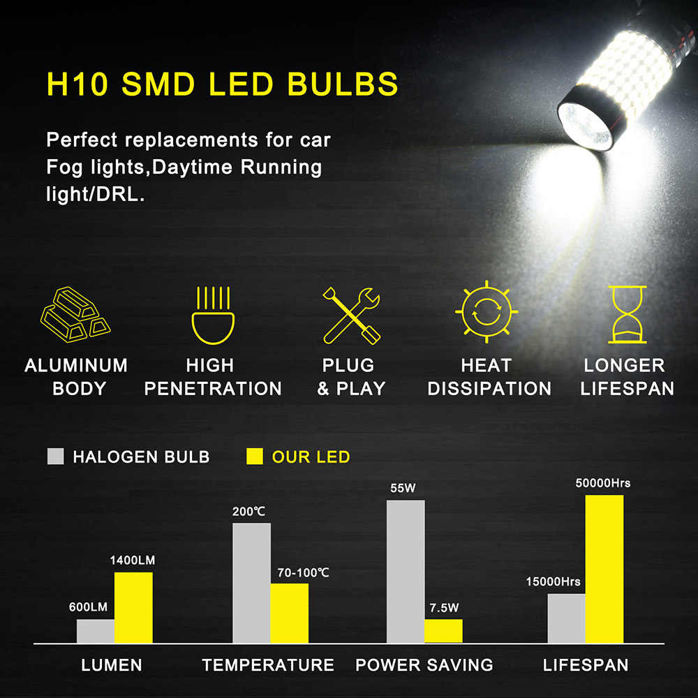 2x9006 HB4 H8 H11 H16 luz antiniebla LED de coche para Toyota Camry Auris Toyota Celica Corolla Yaris Avensis Rav4 Hilux Prius Prado, fortuner