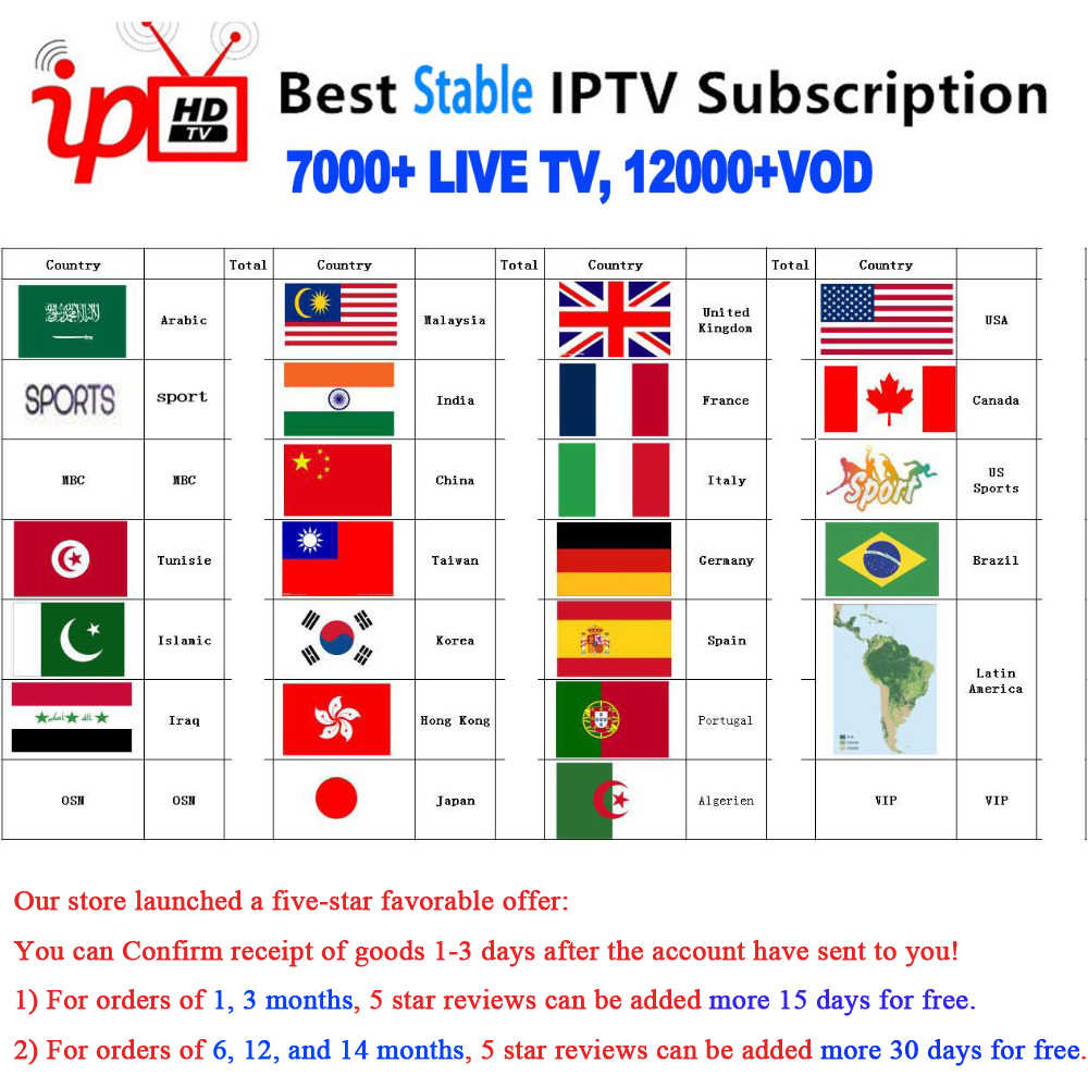 Smart IPTV M3U subscription IPTV for 7000+channels 120000 VOD German Arabi uk spanish sports support Android ios smart tv