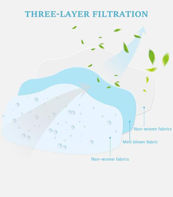 100pcs Disposable Protective Anti Flu Dust Pollution Mask Face Allergy Particulate Face Filter Air Purification 4