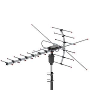 TV Antenna 360 Degrees Rotatio