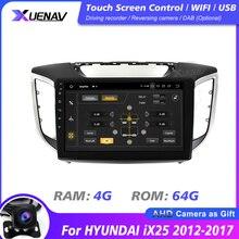 자동차 멀티미디어 라디오 플레이어 현대 iX25 2012 2017 스테레오 멀티미디어 플레이어 터치 스크린 Autoradio 자동 GPS 네비게이션