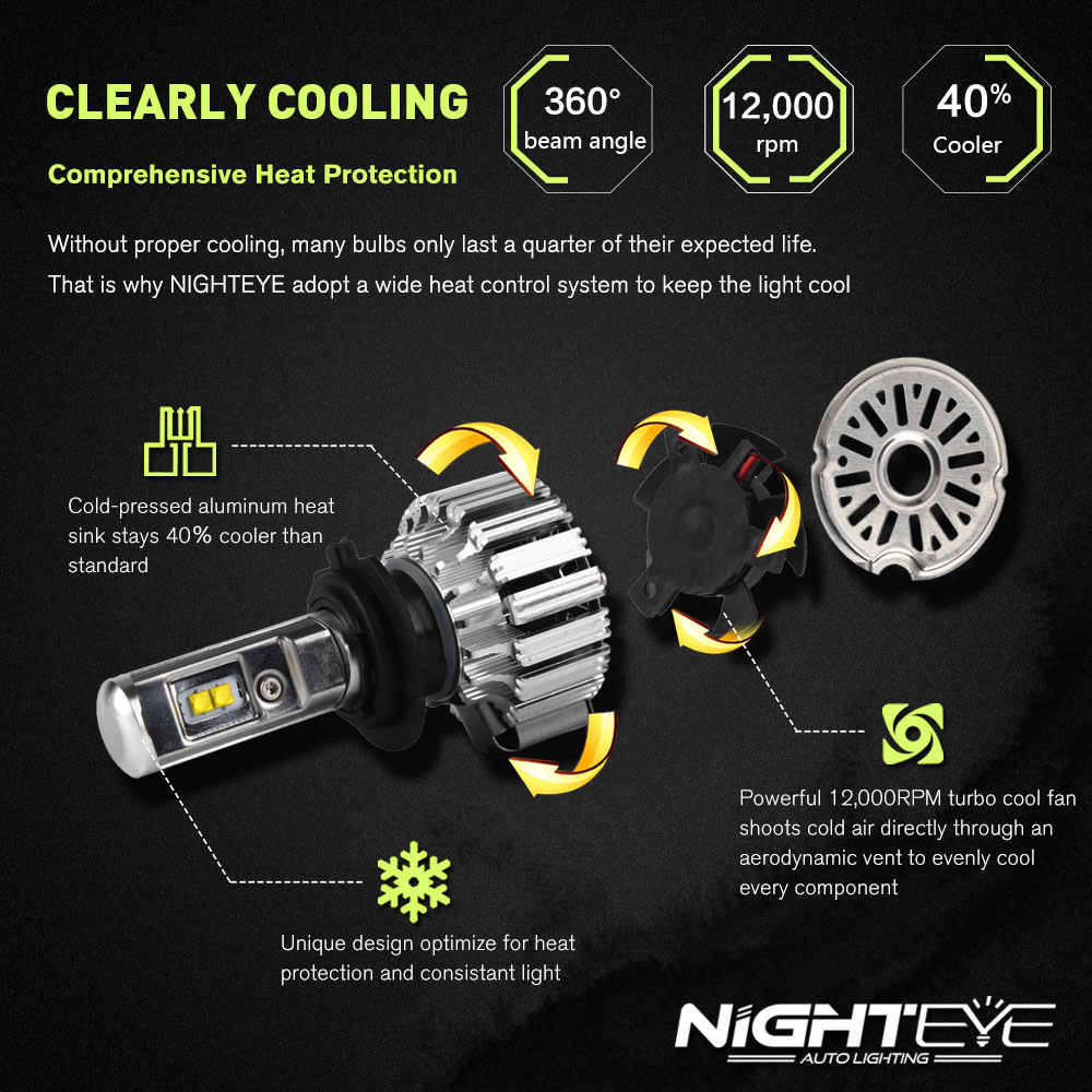 NIGHTEYE H7 LED H4 LED H11 HB3 9005 HB4 9006 H1 Voiture ampoules de phares LED 80W 9000LM Automobile Phare Antibrouillard 12V 24V