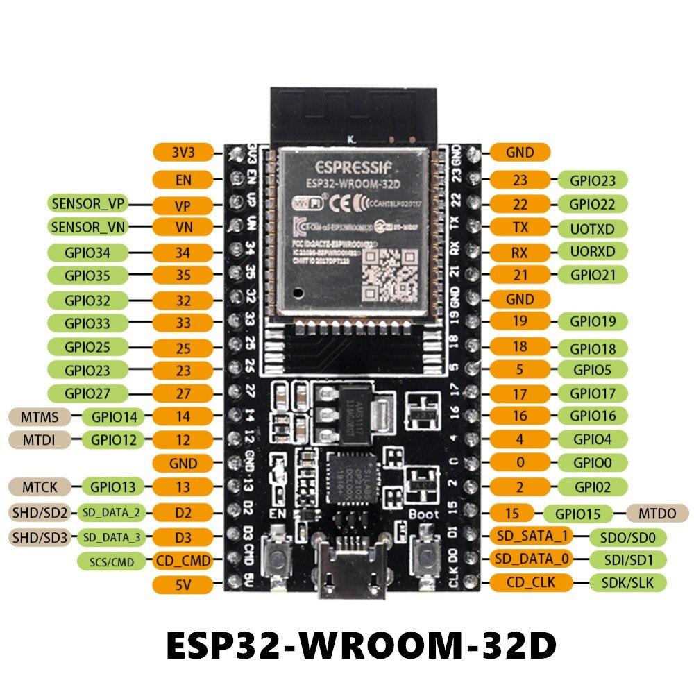 ESP32 DevKitC основная плата ESP32 макетная плата ESP32 WROOM 32D ESP32 WROOM 32U для Arduino|Интегральные схемы|   | АлиЭкспресс