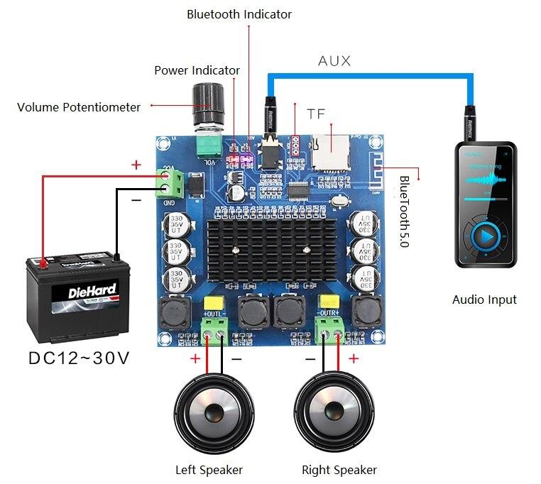 2*100W TDA7498 Bluetooth 5.0 Digital Audio Amplifier Board Dual Channel Class D Stereo Aux Amp Decoded FLAC/APE/MP3/WMA/WAV