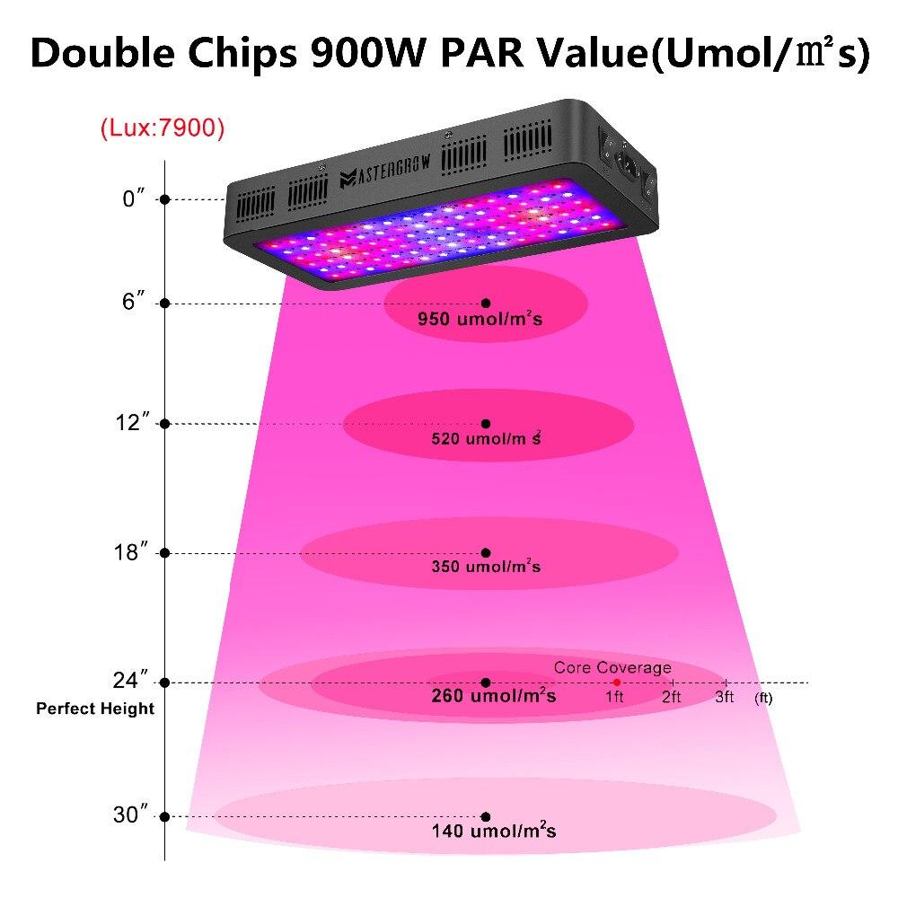 Luz crescente LED para plantas de interior e tenda de estufa, com 600/800/900/1000/1200/1800/2000w de espectro completo veg-730nm/bloom 410-730nm