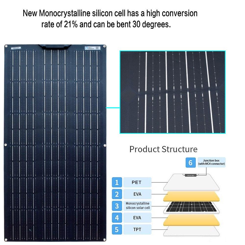 100W 18V 12V Solarmodul Solarpanel Monokristallin Solarzelle Photovoltaik Solarladegerät Solaranlage Flexibel mit MC4 Ladekabel für Wohnmobil, Auto, Boot 12V Batterien …