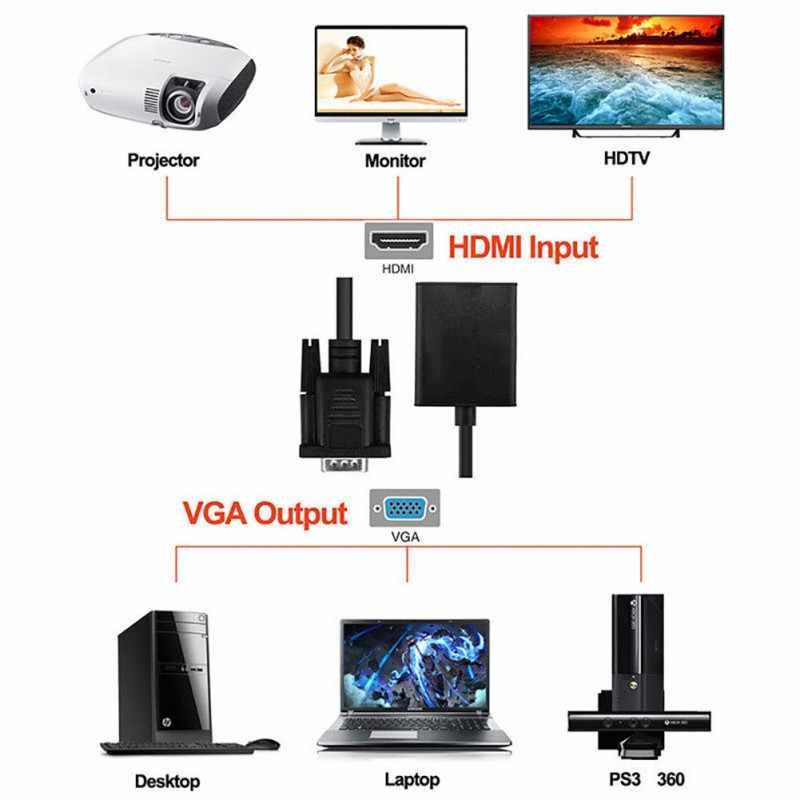Профессиональный VGA к HDMI адаптер мужской выход 1080P HD + Аудио ТВ AV HDTV 3,5 мм видео кабель конвертер S01