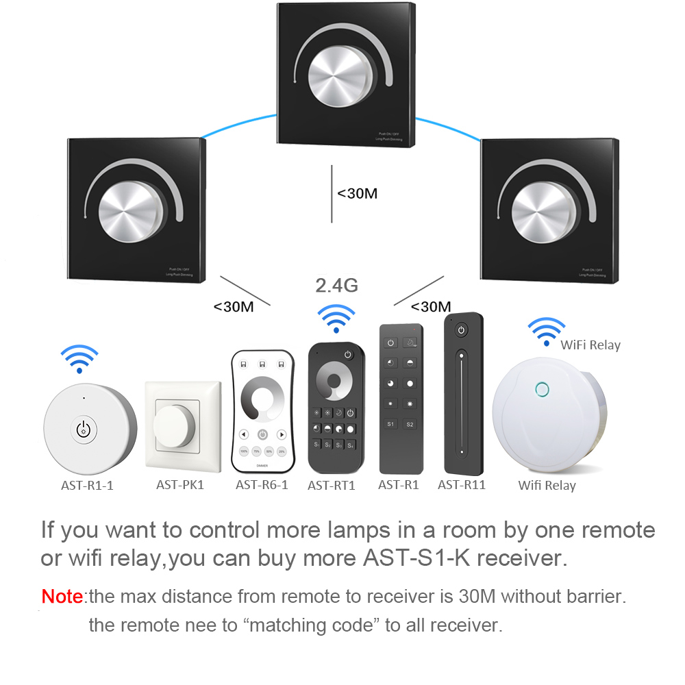 LED Dimmer Switch 220V 230V 110V AC Rotary Dimmable Wireless RF 2.4G Remote Smart Wifi Triac Dimmer for LED Lamp Bulb Light S1-K