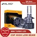 360 супер светодиодный ные H7 Canbus H4 лм H11 HB4 HB3 H16/JP H8 противотуманные фары автомобильные диоды ледяной луч турбо CSP автомобильные аксессуары HLXG