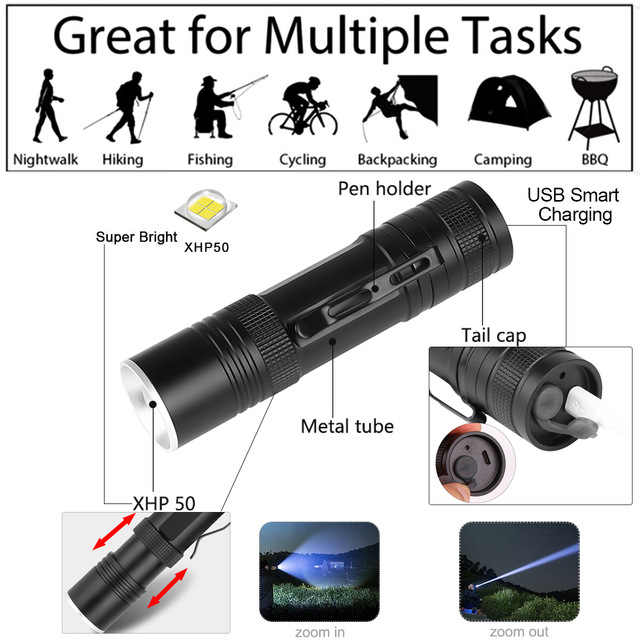 Super Powerful  flashlight xhp70.2 Ultra Bright Lamp usb Zoom linterna led torch xhp70 xhp50 18650 or 26650 Best Fishing Camping