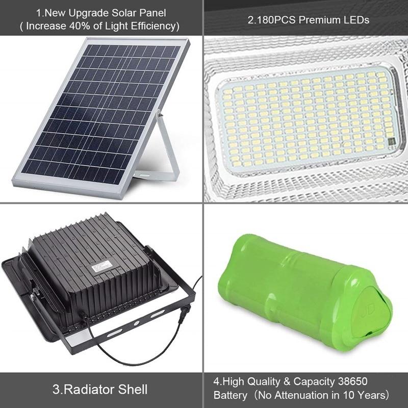solar ip66 ao ar livre para a rua da garagem do parque