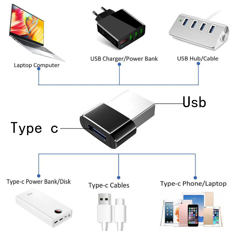 Mini Metal Cable Usb 3.0 (Type-A) Male To USB3.1 (Type-C)Female Connector Converter Adapter Wholesale Supplier Dropshipping