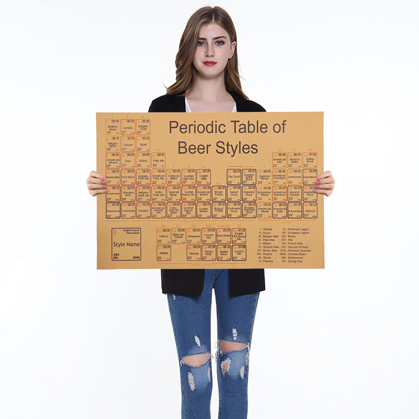 New Vintage Kraft Beer Poster Beer Style Periodic Table Bar Cafe Interior Wall Sticker Decorative Poster 50*35cm image
