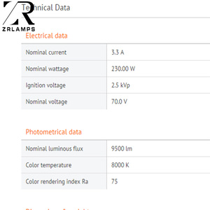 Image 3 - ZR en kaliteli 7R 230W YODN Metal Halide lamba hareketli huzmeli far 230 ışın 230 SIRIUS HRI230W çinde yapılan çin