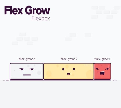 Flex 布局教程:实例篇