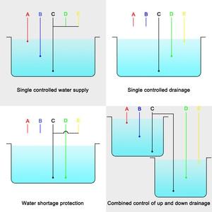 Image 5 - DF 96ED Controllore di Livello Acqua Automatico Interruttore 10A 220V Serbatoio di Acqua Sensore di Rilevamento Del Livello Del Liquido Regolatore Della Pompa Dellacqua 2 M fili