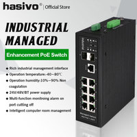 Industrial Ethernet managed switch intelligent Gigabit 8 port PoE or no PoW + 2SFP monitoring rail type