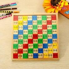 Детский стол для умножения 9*9 учебные принадлежности школы
