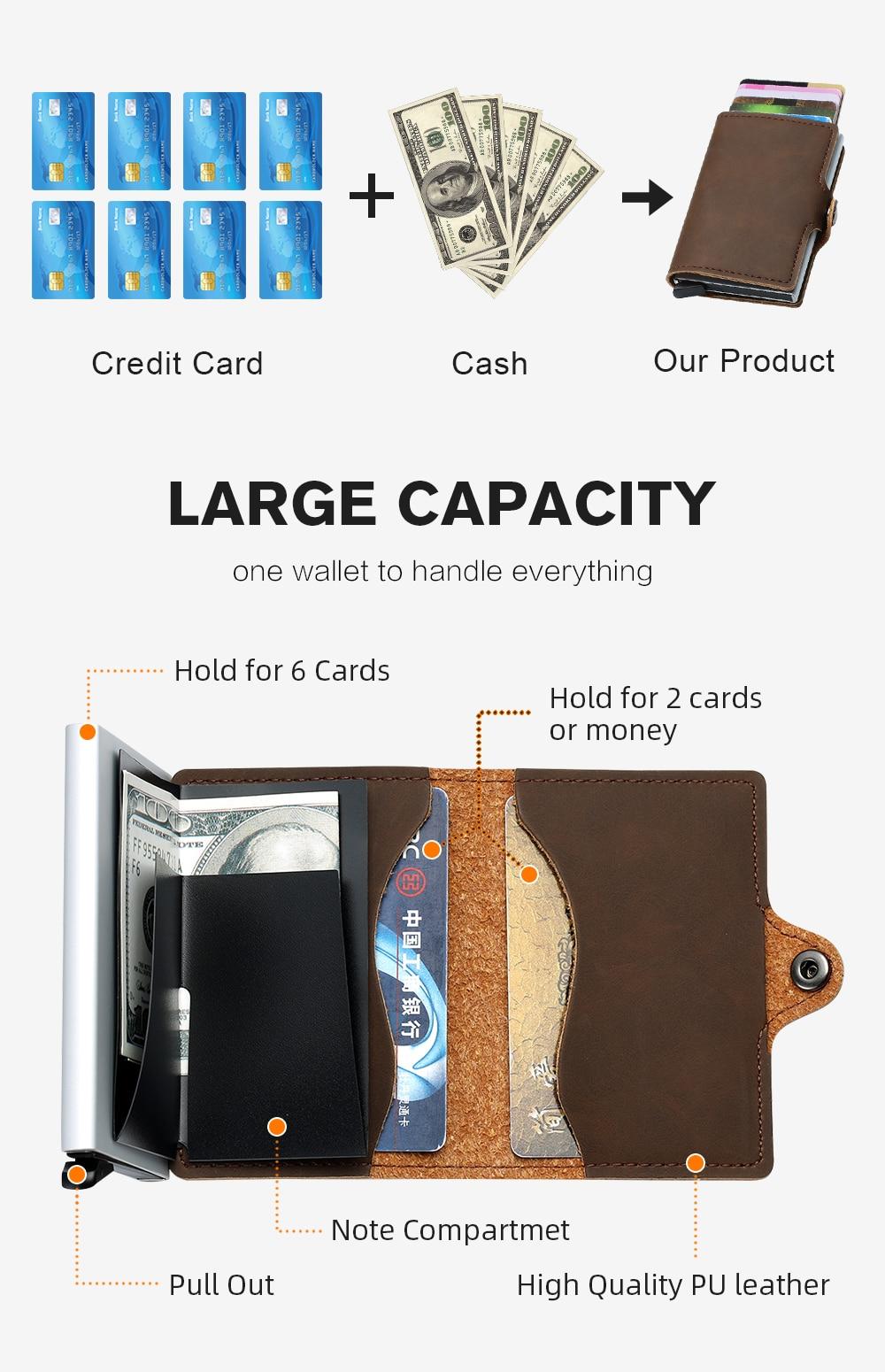 RFID Blocking Slim Minimalist Wallet