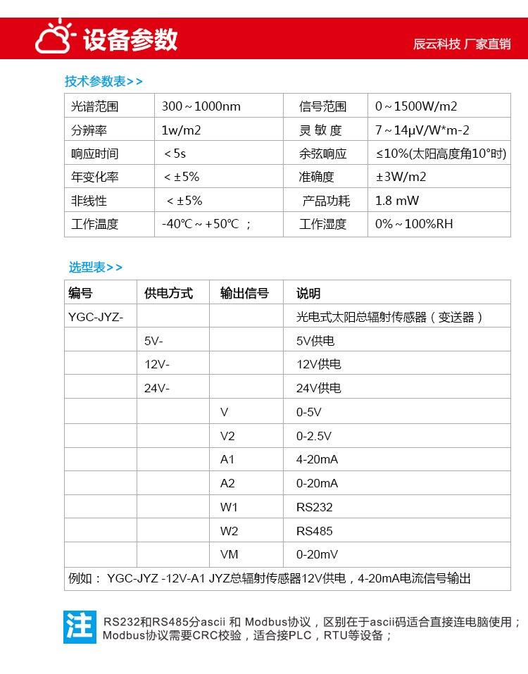 4-20ma 0-5v do sensor de radiação