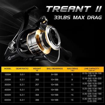 SeaKnight TREANT II 5.0:1 6.2:1 Fishing Reel 1000H-6000H Spinning Reel 15KG/33LBs Carbon Fiber Drag Power Carp Fishing Tackles 1