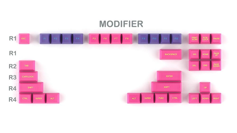 02-CYBERPUNK PUMPER Modifier