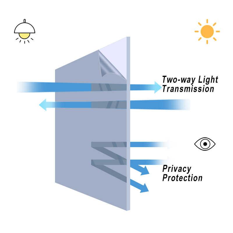 DICOR בצבעי מים ורוד קריקטורה ילדה פרטיות חלון סרט כתם זכוכית מדבקת PVC חלבית חלון מדבקת זכוכית חלבית סטטי להיאחז