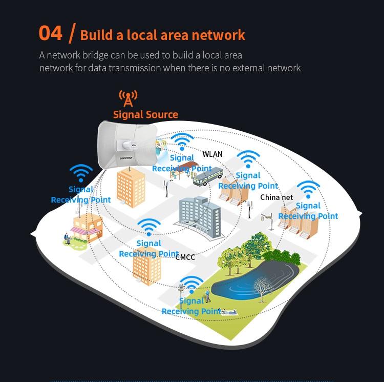 ponto de acesso 26dbi antena lan rj45 wi-fi nanostation