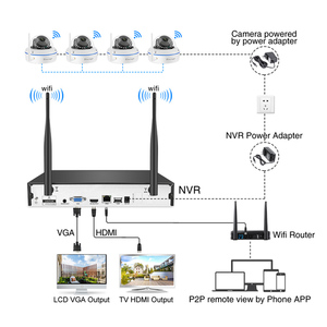 Image 2 - Techage 4CH Wireless CCTV System 1080P HD NVR 2PCS Dome 2.0MP IR Outdoor Waterproof Wifi Security Surveillance Kit Camera System