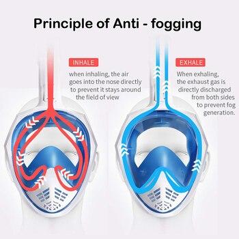 Underwater Scuba Anti Fog Full Face Diving Mask Snorkeling Respiratory Masks Safe Waterproof Swimming Equipment