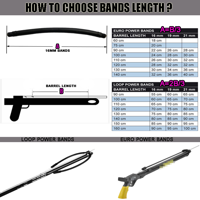 HOW TO CHOOSE BANDS LENGTH