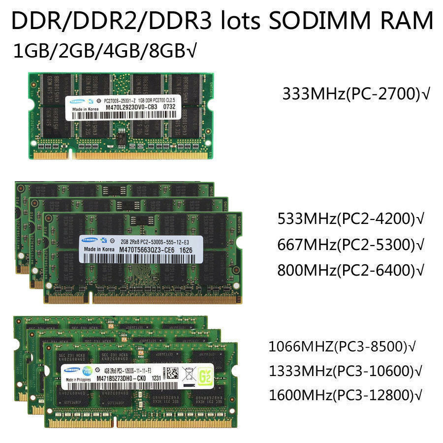 Оперативная память Kingston Adata Samsung 1 Гб, 2 ГБ, 4 ГБ, 8 ГБ, ddr2, ddr3 5300, 6400, 10600, 12800, память для ноутбука оптом|Оперативная память| | АлиЭкспресс