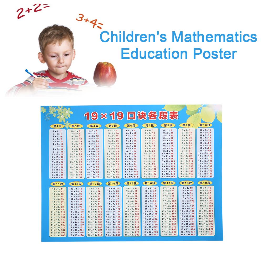 Multiplication Table Math Toy Children Learning Stationery Wall Chart Self Adhesive 60x80cm Professional